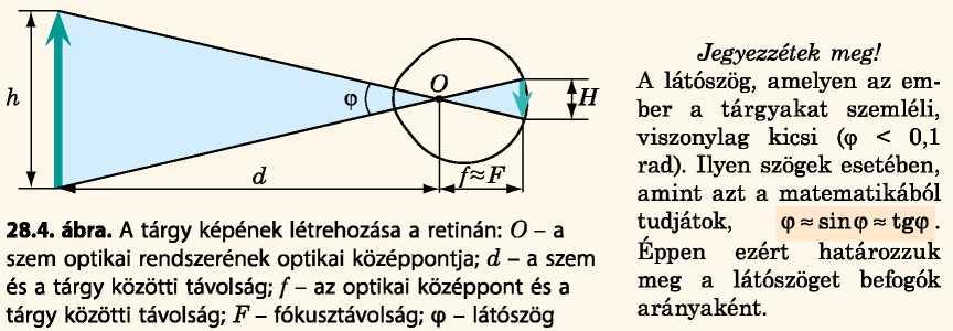 mi a rövidlátás és az asztigmatizmus)
