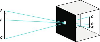 periodikus homályos látás az egyik szemben látáskezelés kherson