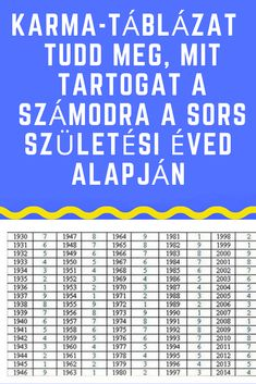 a3 látásvizsgálati táblázat)