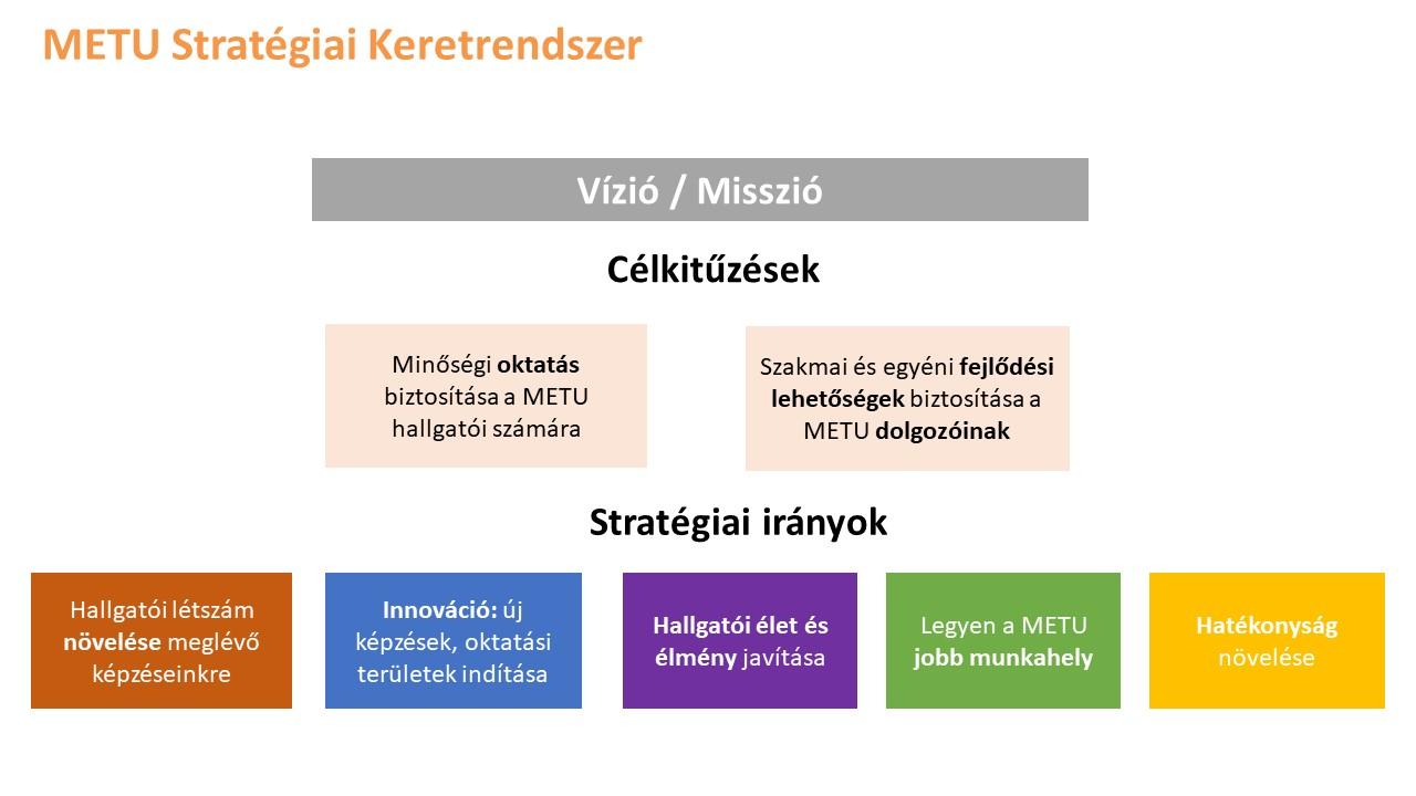 jövőkép munkahely)