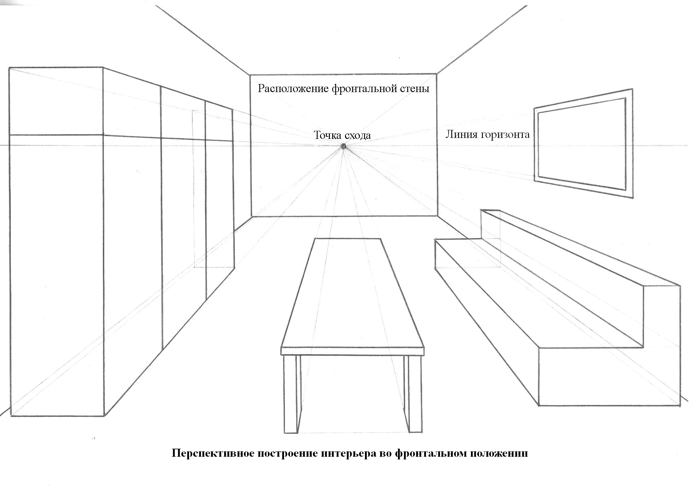 edzőasztal nézet)