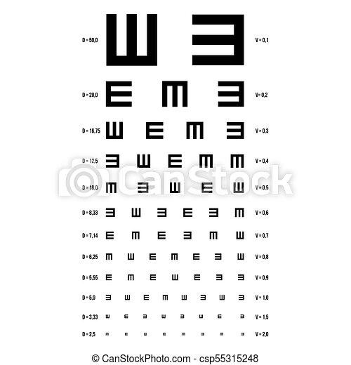 szem látás teszt