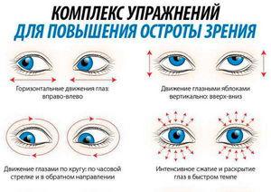 hogyan lehet mozgással javítani a látás asztigmatizmusán