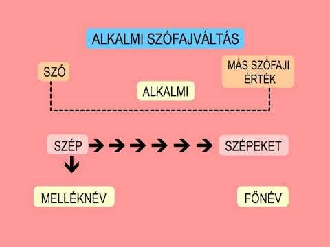 jövőkép más nyelveken)