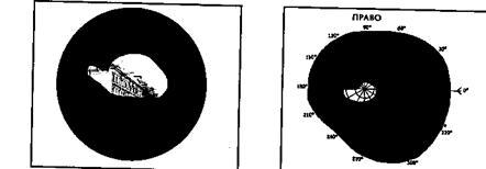 binokuláris látás fejlesztése
