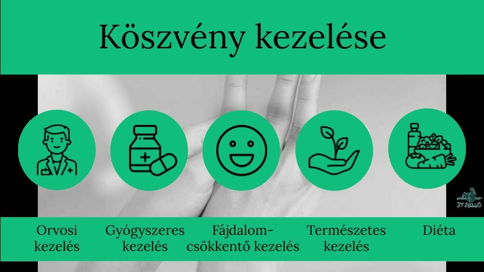 népi gyógyszerek rövidlátás kezelésére