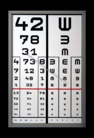 a látásélesség távolsága a tárgyaktól)