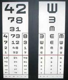 online szemészeti tesztek)