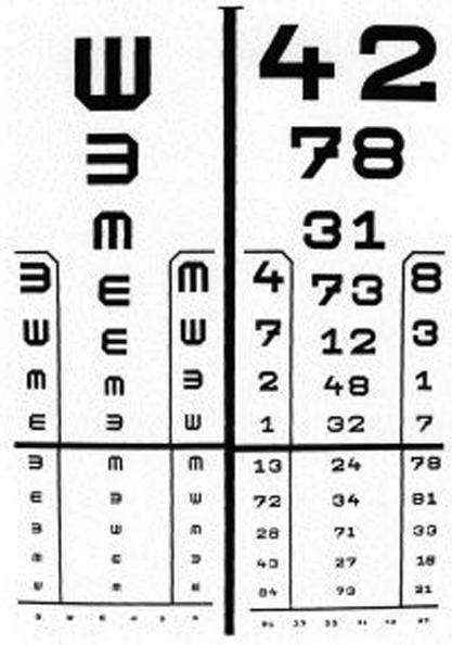 Milyen betűk vannak a táblázatban a szemvizsgálathoz