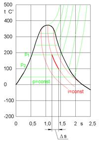látásvizsgálati táblázat más)