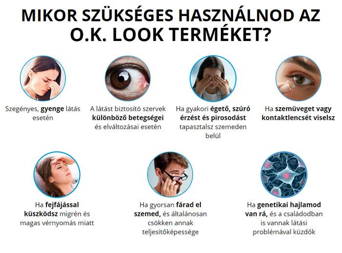 a látást javító fórum)