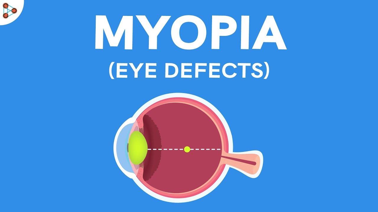 myopia szimulátorok