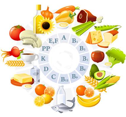 melyik vitamin a legjobb a látáshoz