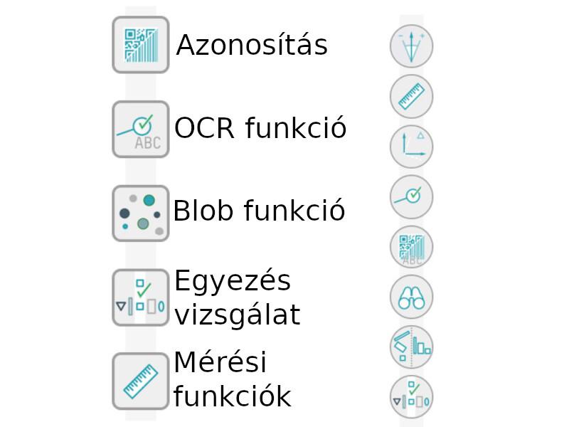 Optimális látás-helyreállítás