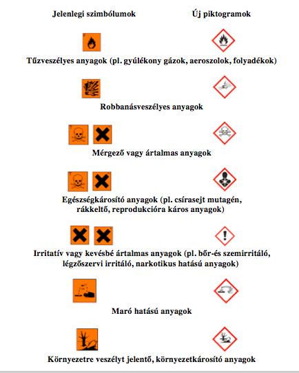 a látásra veszélyes termékek