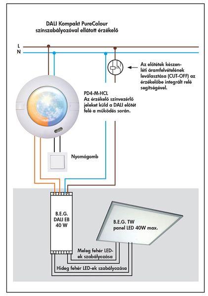 fókuszkorrekciós rendszer a látáshoz