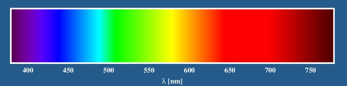 amit a látás segítségével fel lehet mérni vitaminok a látáscseppek javítására