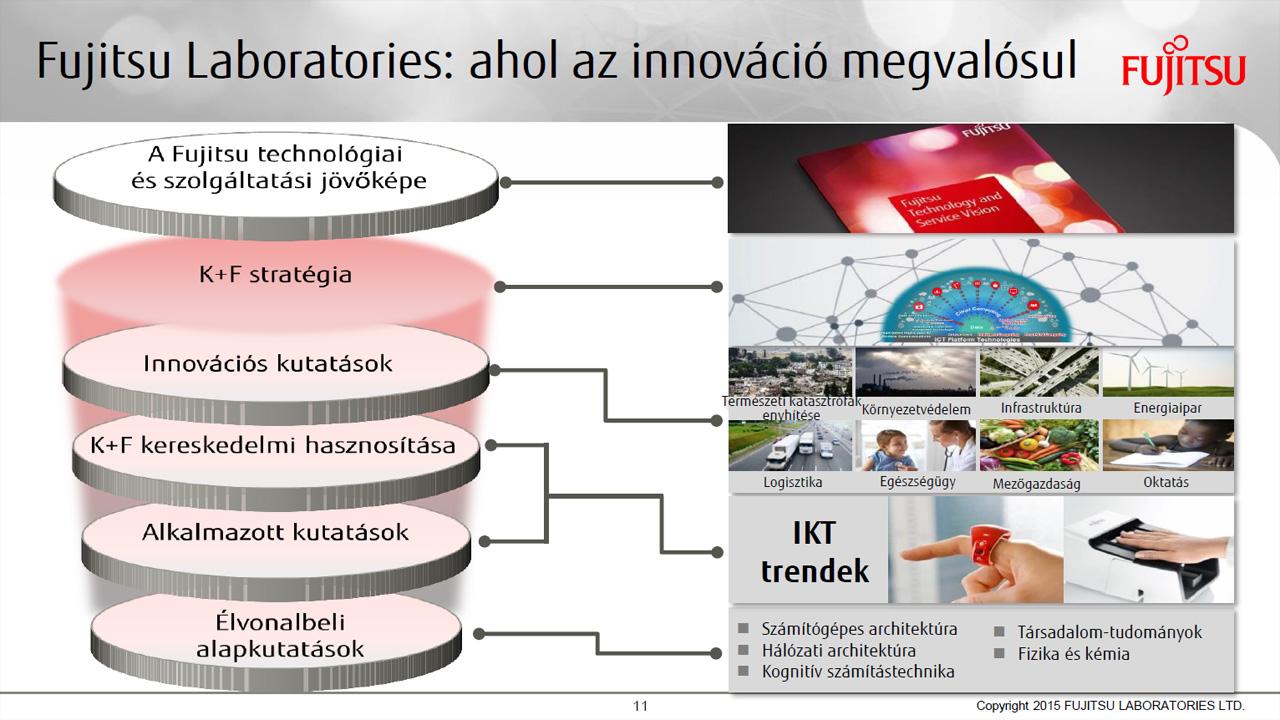 jövőképen alapuló kutatás