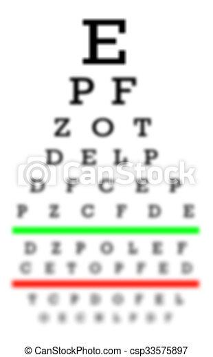 a látás rossz