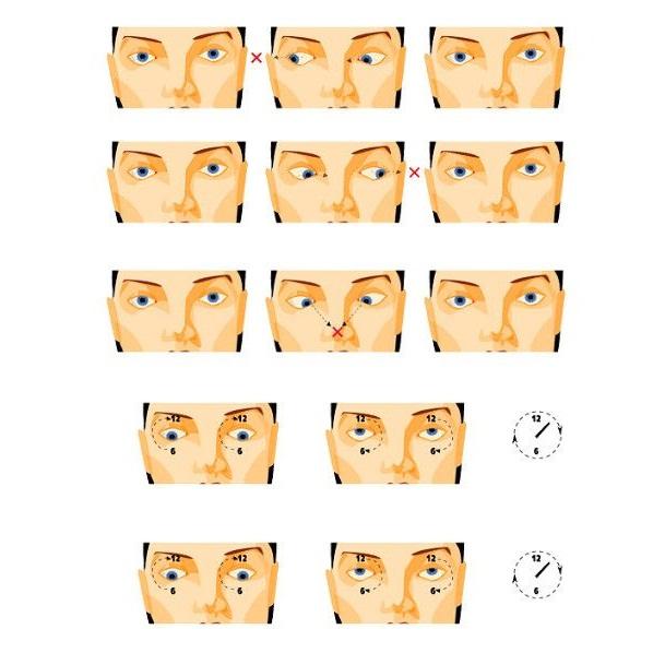Szemképzés a látás javítására (torna). 10 gyakorlat összetétele