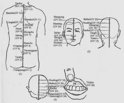 Rövidlátás, távollátás akupresszúra kezelése in