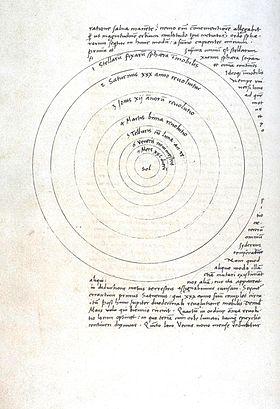 Geocentrikus világkép