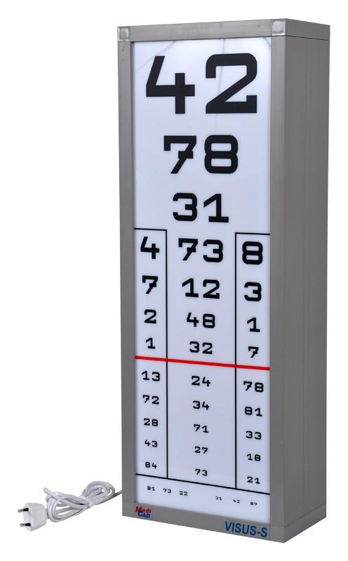 hogyan lehet tudni, hogy rossz-e a látása gyenge látás, hogyan lehet visszaszerezni
