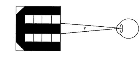 A látásélesség, a látásélesség ellenőrzése - Rövidlátás September