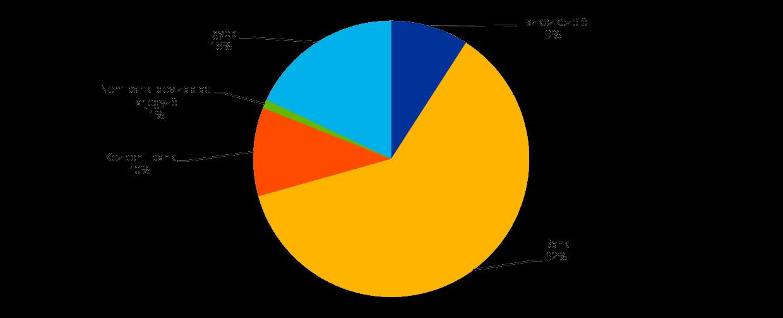 A látás 40 százaléka mínusz mennyi alternatív látási módszerek