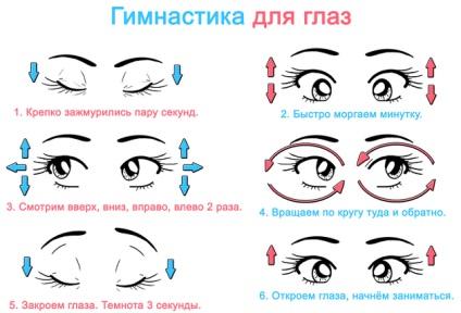 myopia helyreállítási gyakorlatok)