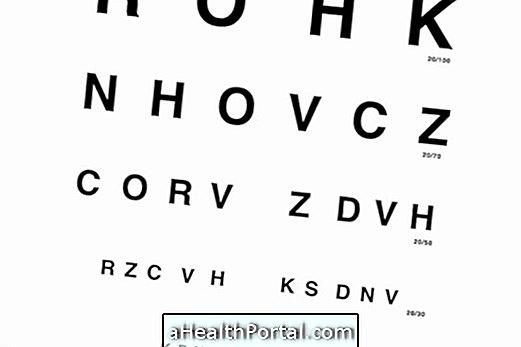 a látásvizsgálati táblázat skálája mi befolyásolja a látást