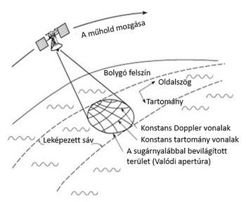 polikromatikus látásvizsgálati diagramok)