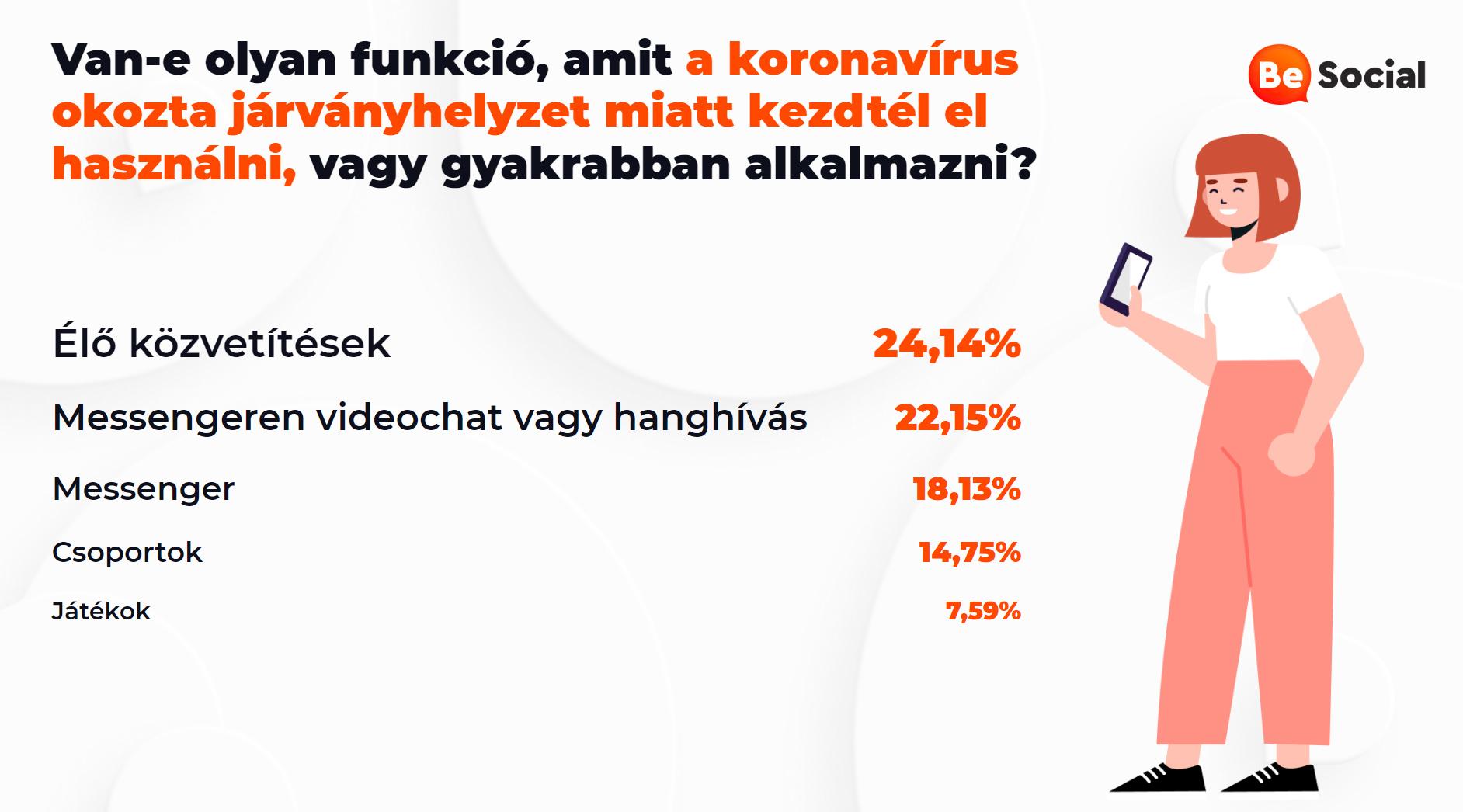 Egyre többen szakítanak SMS-ben - HWSW