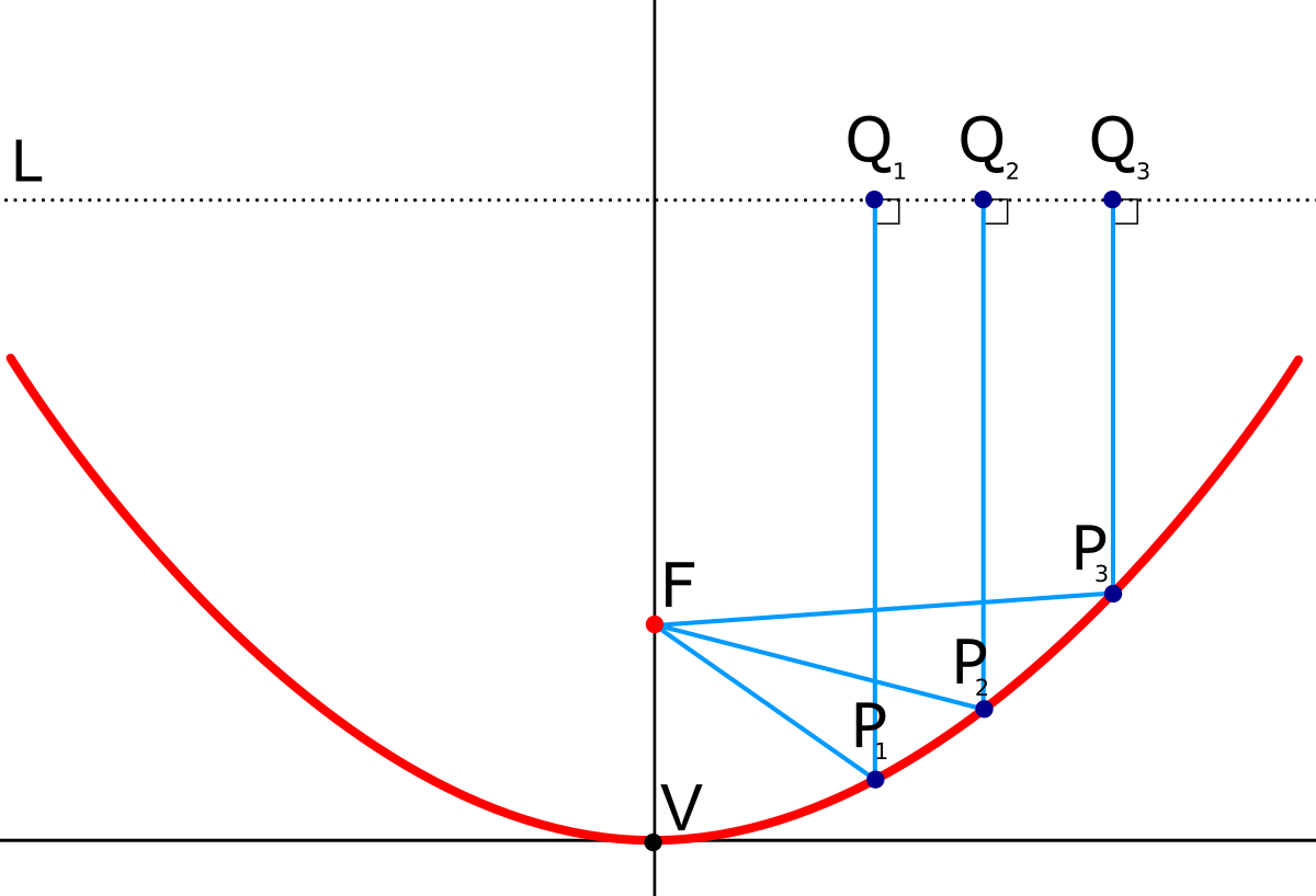 asztigmatizmus látásvizsgálati diagram tibeti látás
