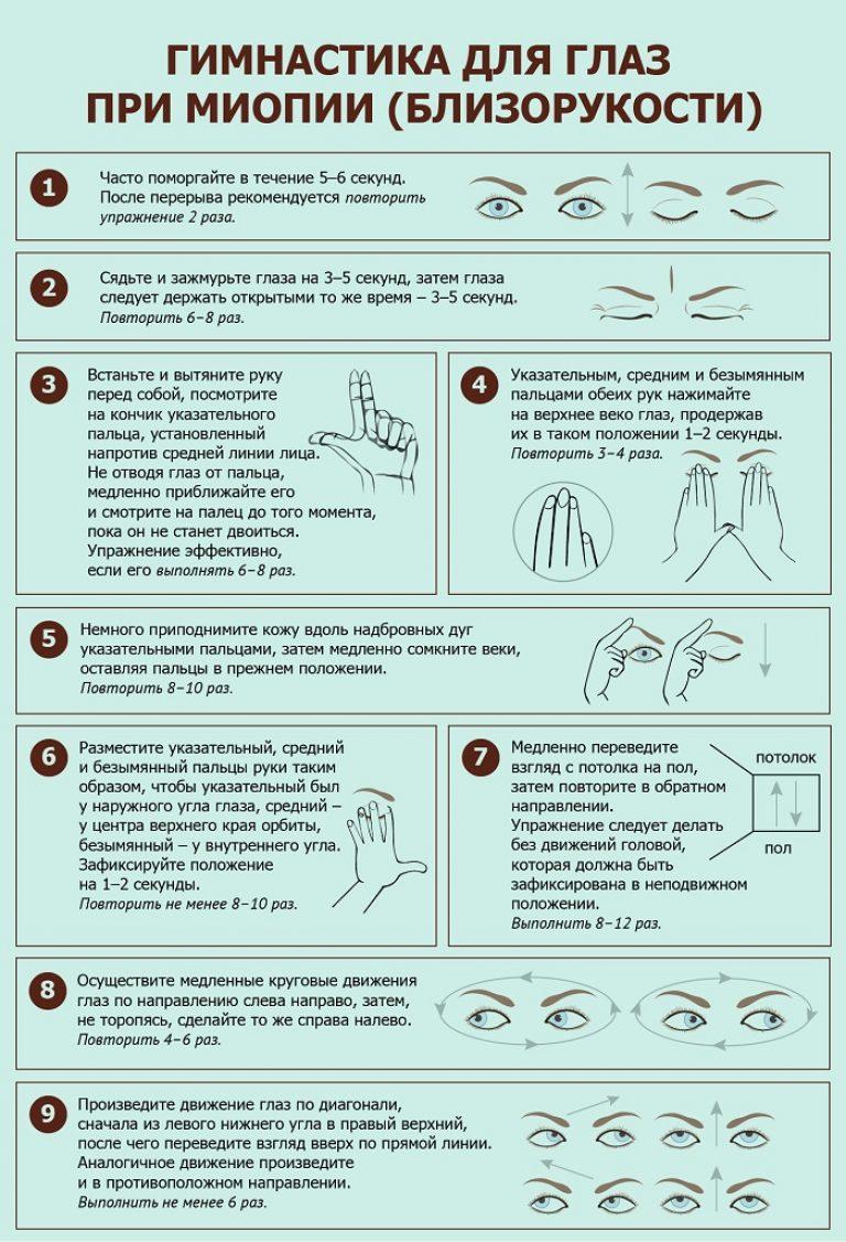 helyreállítsa a látást, ha 2)
