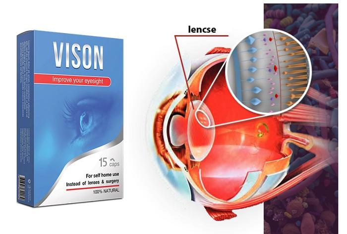 mind a látástudományról aszpirin hatása látás