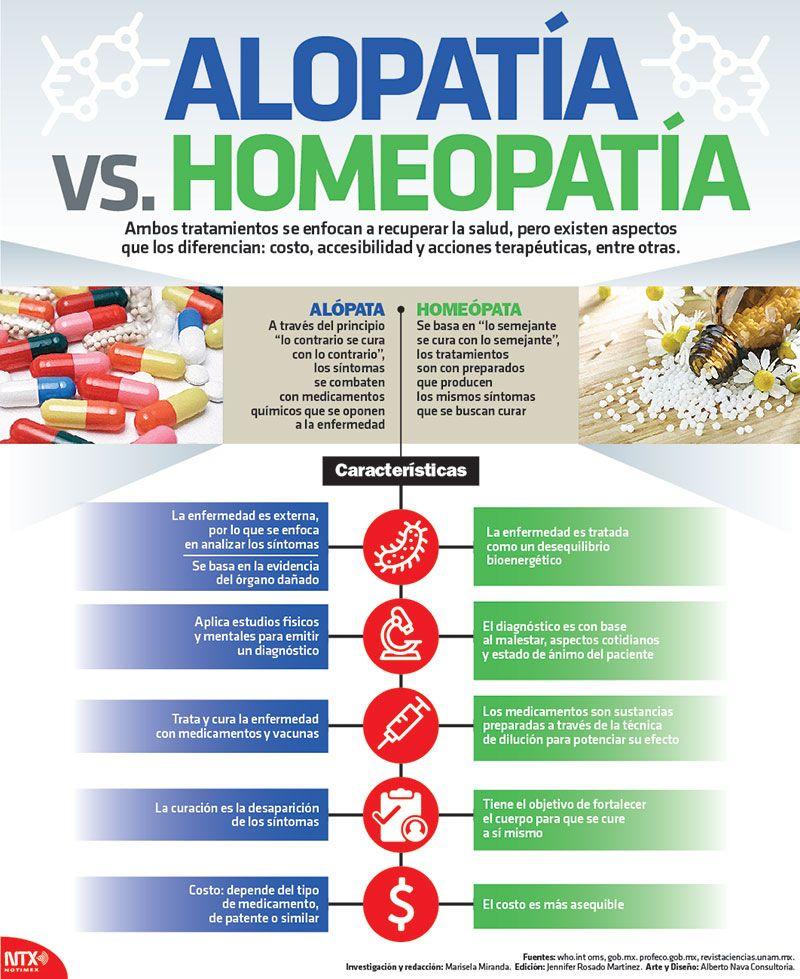 homeopátia és myopia)