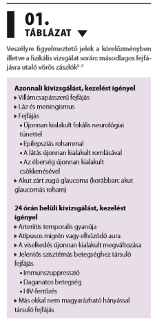 látás patogenezise)
