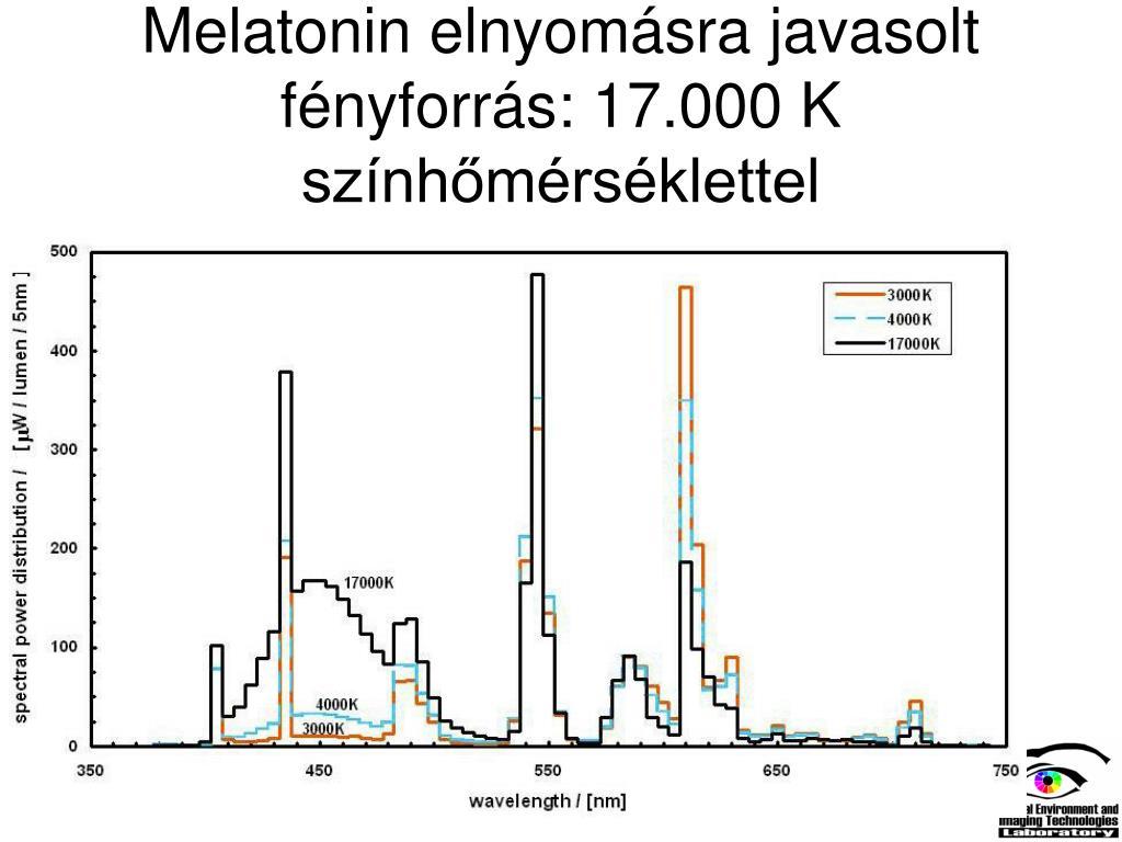 melatonin látás