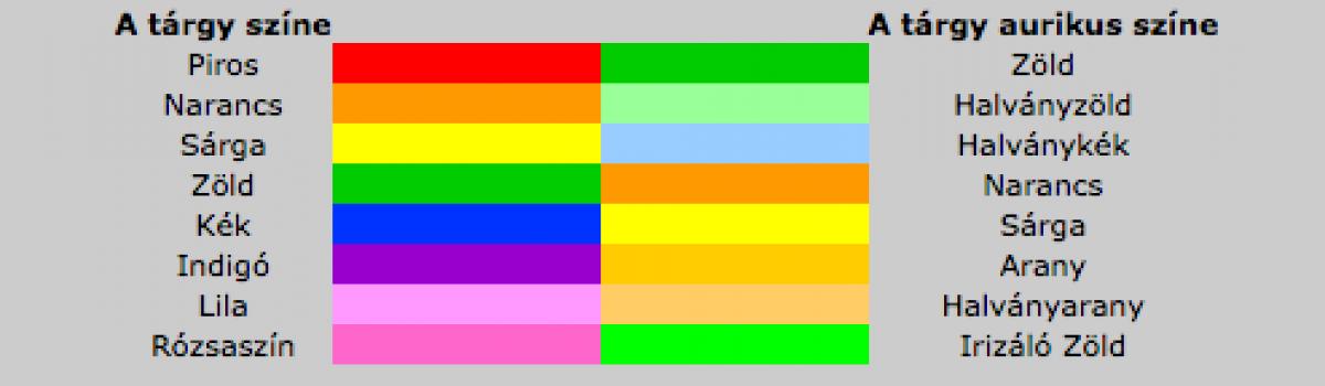 milyen színekkel fárad el a látás