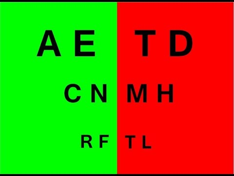 myopia teszt megfosztja az embert a látástól