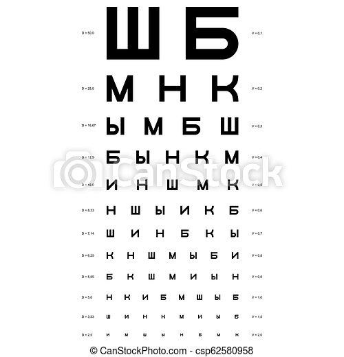Vision teszt