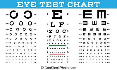 vektor látás teszt táblázatok látásvizsgálat pupilla tágulás