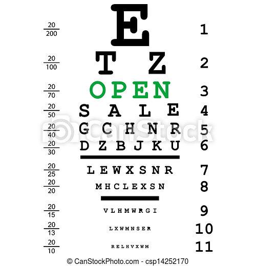 rossz látási teszt)