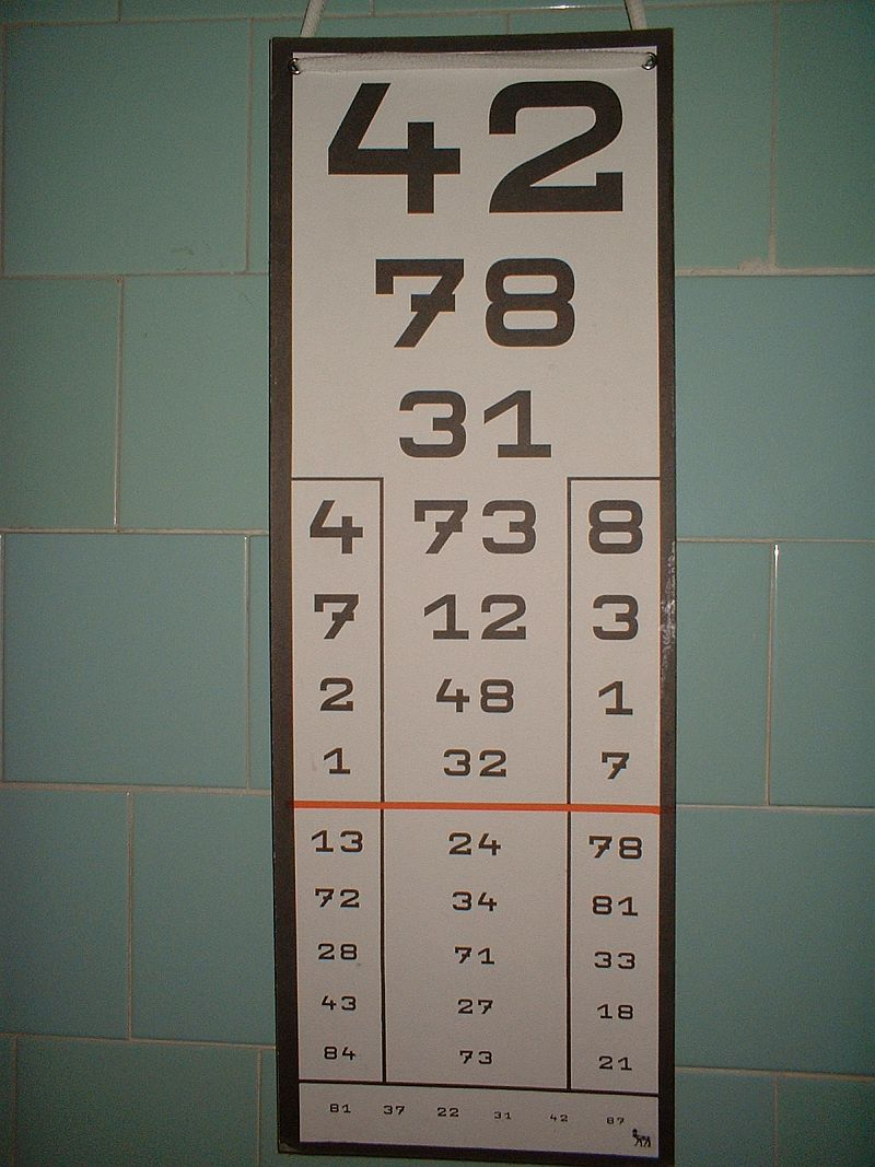 A4-es látásteszt tábla