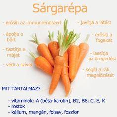 milyen zöldségfélék gyümölcsével javíthatja a látást