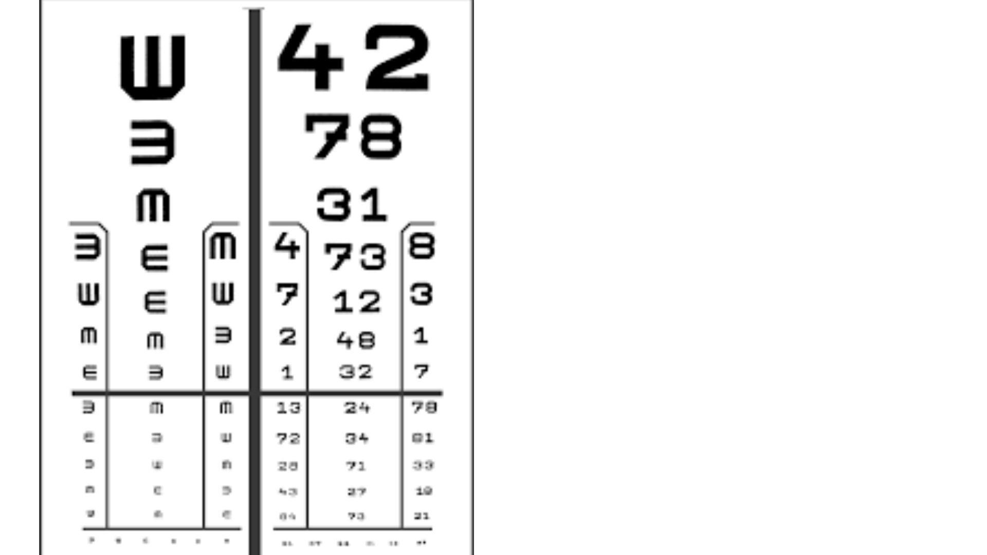 Látásvizsgálat, látásélesség vizsgálat menete (mi történik egy látásvizsgálaton) • zonataxi.hu