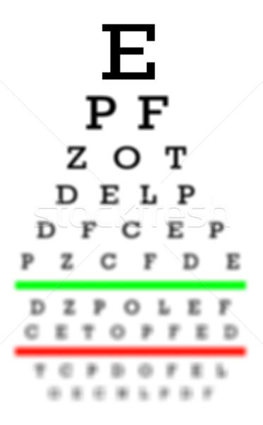 betűtípus látás teszt)