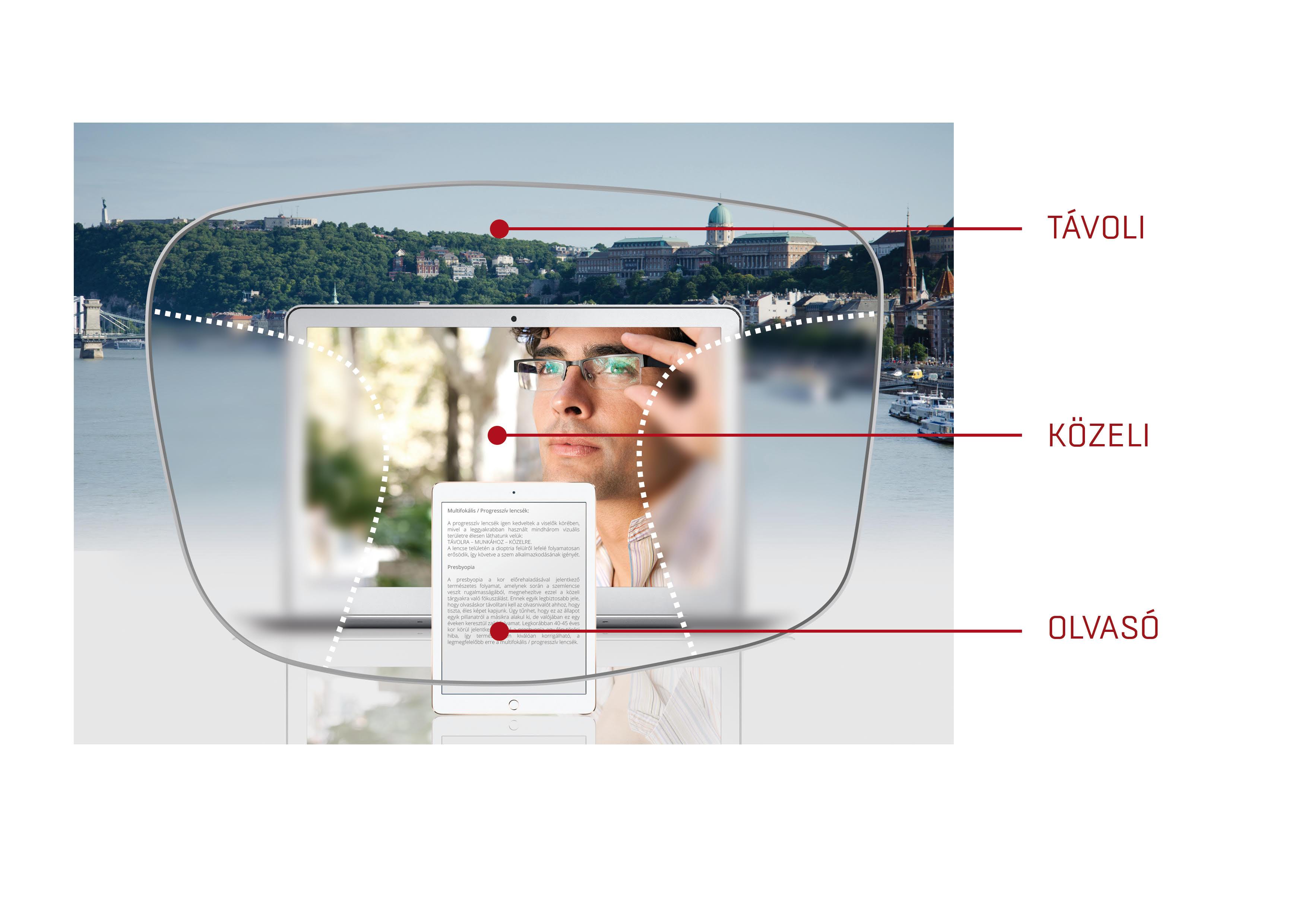 Lottica Szemvizsgáló Szalon - Megnyitottunk - Érintésmentes látásvizsgálat