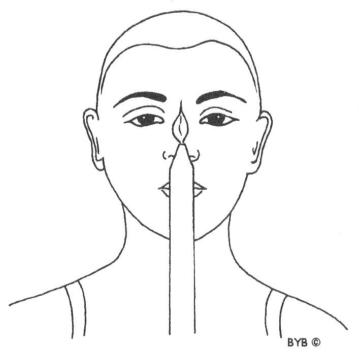 trataka myopia)